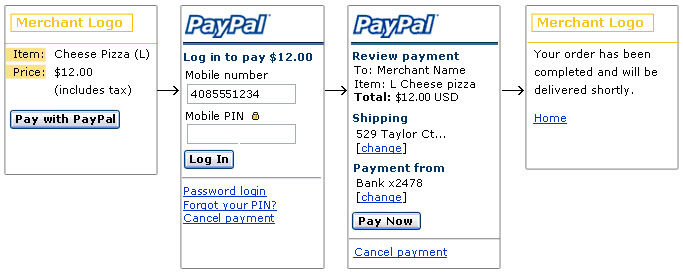 How to monetize your mobile site: PayPal Mobile Checkout - mobiForge