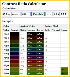 Image shows: Contrast ratio calculator, which helps Web developers choose accessible color schemes.
