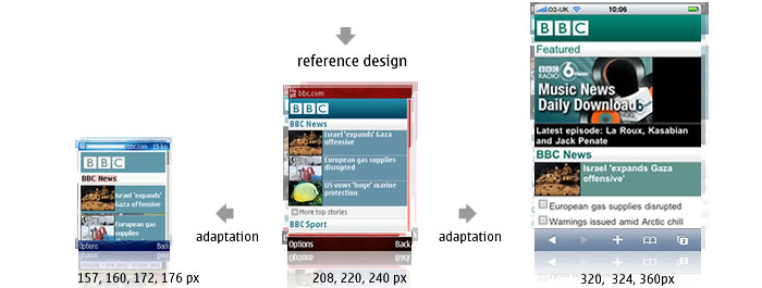 A reference design is necessary to serve as a basis for adaptations to other devices.