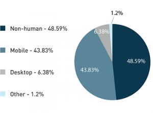 DeviceAtlas Mobile Web Intelligence Report Q1 2016