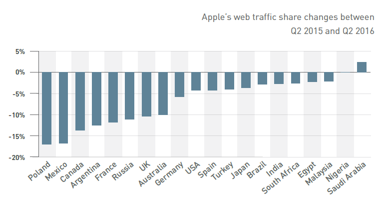 apple-share-1