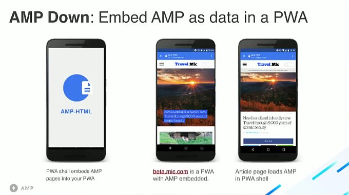 AMP-down PWA pattern