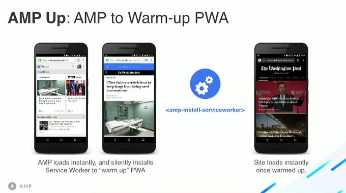 AMP-up PWA pattern