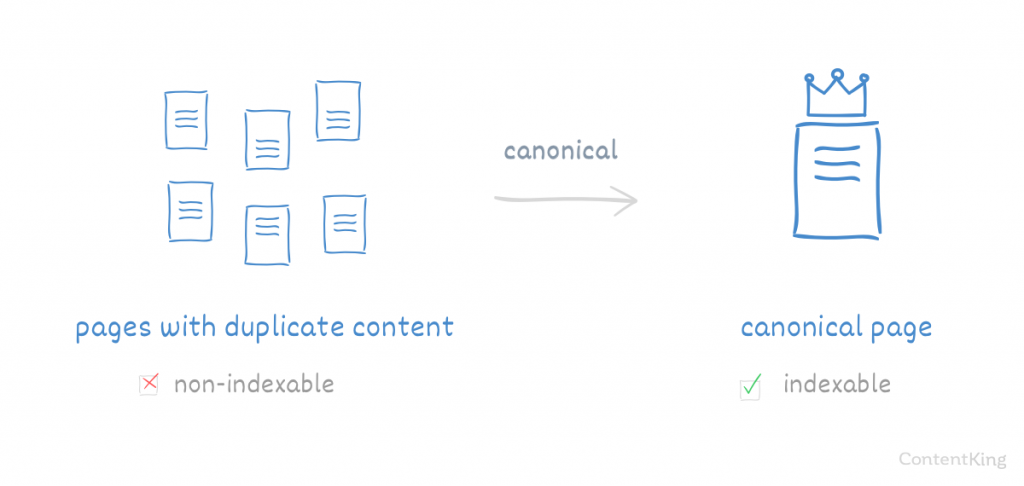 canonical-pages