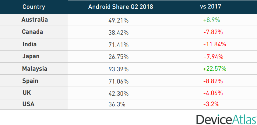 android-share-2018